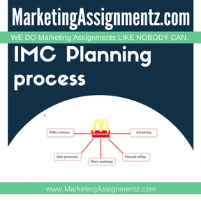IMC Planning process Assignment Help